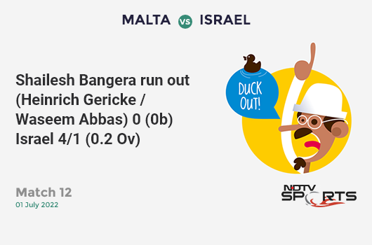 ENG vs BAN: Match 12: It's a 100! Shakib Al Hasan hits a ton (95b, 9x4, 1x6). बांग्लादेश 179/4 (32.3 Ovs). Target: 387; RRR: 11.89