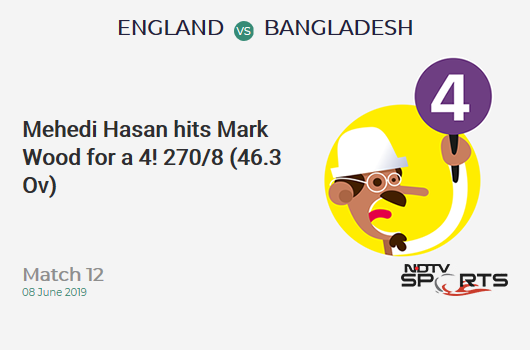 ENG vs BAN: Match 12: Mehedi Hasan hits Mark Wood for a 4! Bangladesh 270/8 (46.3 Ov). Target: 387; RRR: 33.43