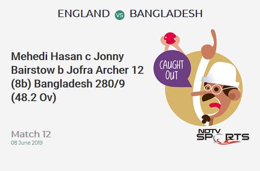 ENG vs BAN: Match 12: WICKET! Mehedi Hasan c Jonny Bairstow b Jofra Archer 12 (8b, 2x4, 0x6). बांग्लादेश 280/9 (48.2 Ov). Target: 387; RRR: 64.2