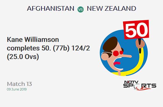 AFG vs NZ: Match 13: FIFTY! Kane Williamson completes 50 (77b, 6x4, 0x6). न्यूजीलैंड 124/2 (25.0 Ovs). Target: 173; RRR: 1.96