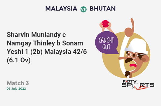 ENG vs WI: Match 19: Jonny Bairstow hits Andre Russell for a 4! England 67/0 (10.2 Ov). Target: 213; RRR: 3.68