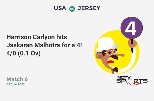 ENG vs WI: Match 19: Joe Root hits Oshane Thomas for a 4! England 138/1 (20.0 Ov). Target: 213; RRR: 2.50