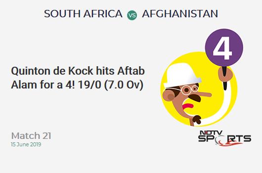 SA vs AFG: Match 21: Quinton de Kock hits Aftab Alam for a 4! South Africa 19/0 (7.0 Ov). Target: 127; RRR: 2.63