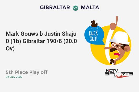 SA vs AFG: Match 21: Hashim Amla hits Mohammad Nabi for a 4! South Africa 79/0 (17.3 Ov). Target: 127; RRR: 1.57