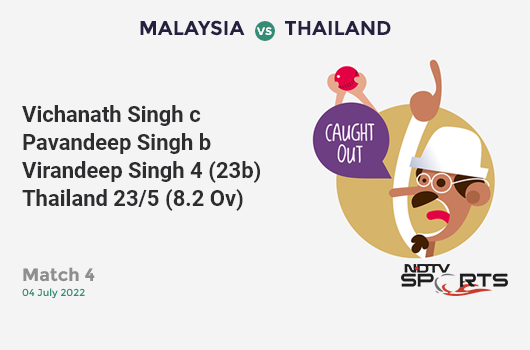 IND vs PAK: Match 22: Virat Kohli hits Wahab Riaz for a 4! India 258/2 (41.1 Ov). CRR: 6.26