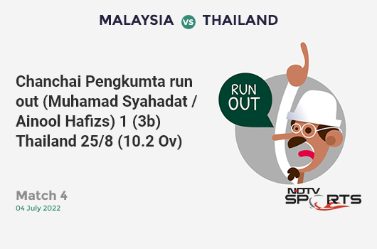 IND vs PAK: Match 22: It's a SIX! Hardik Pandya hits Hassan Ali. India 268/2 (42.2 Ov). CRR: 6.33
