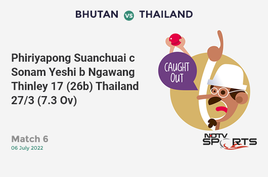 WI vs BAN: Match 23: It's a SIX! Darren Bravo hits Mohammad Saifuddin. West Indies 321/7 (49.3 Ov). CRR: 6.48