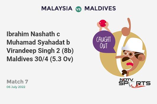 WI vs BAN: Match 23: WICKET! Tamim Iqbal run out (Sheldon Cottrell) 48 (53b, 6x4, 0x6). बांग्लादेश 121/2 (17.3 Ov). Target: 322; RRR: 6.18
