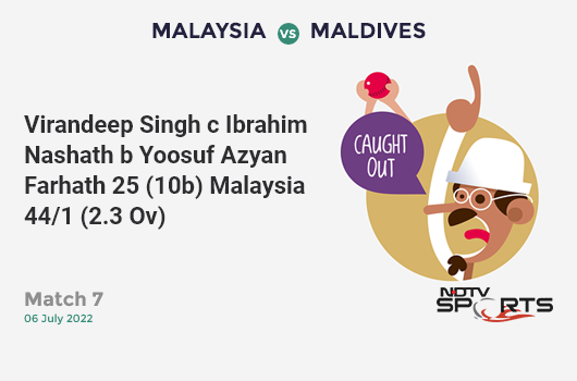 WI vs BAN: Match 23: Shakib Al Hasan hits Jason Holder for a 4! Bangladesh 178/3 (26.3 Ov). Target: 322; RRR: 6.13