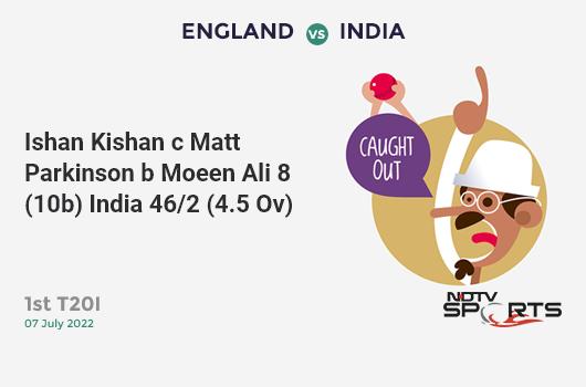 ENG vs AFG: Match 24: It's a SIX! Eoin Morgan hits Mujeeb Ur Rahman. England 247/2 (39.1 Ov). CRR: 6.30