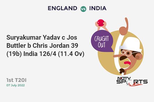 ENG vs AFG: Match 24: It's a SIX! Eoin Morgan hits Gulbadin Naib. England 346/2 (46.1 Ov). CRR: 7.49