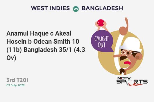 ENG vs AFG: Match 24: Moeen Ali hits Dawlat Zadran for a 4! England 383/6 (49.3 Ov). CRR: 7.73