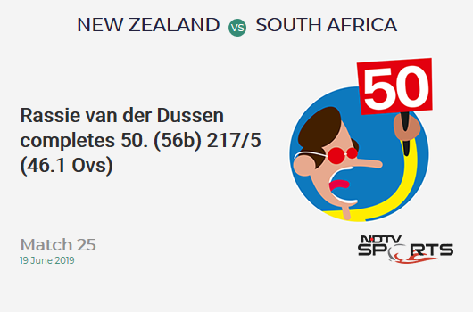 NZ vs SA: Match 25: FIFTY! Rassie van der Dussen completes 50 (56b, 1x4, 1x6). दक्षिण अफ्रीका 217/5 (46.1 Ovs). CRR: 4.70