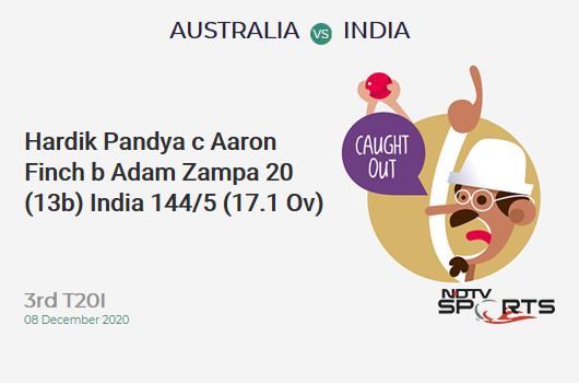 AUS vs IND: 3rd T20I: WICKET! Hardik Pandya c Aaron Finch b Adam Zampa 20 (13b, 1x4, 2x6). IND 144/5 (17.1 Ov). Target: 187; RRR: 15.18