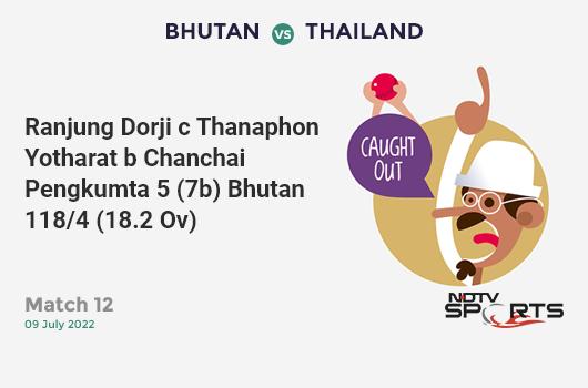 AUS vs BAN: Match 26: It's a SIX! Aaron Finch hits Mehedi Hasan. Australia 94/0 (15.4 Ov). CRR: 6