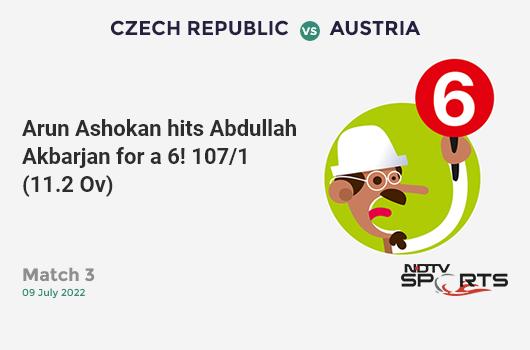 AUS vs BAN: Match 26: FIFTY! Usman Khawaja completes 50 (50b, 4x4, 0x6). ऑस्ट्रेलिया 229/1 (37.5 Ovs). CRR: 6.05