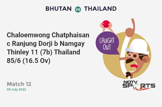 AUS vs BAN: Match 26: It's a SIX! Glenn Maxwell hits Rubel Hossain. Australia 329/2 (45.1 Ov). CRR: 7.28