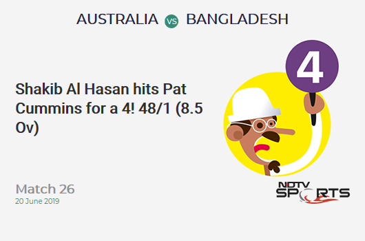 AUS vs BAN: Match 26: Shakib Al Hasan hits Pat Cummins for a 4! Bangladesh 48/1 (8.5 Ov). Target: 382; RRR: 8.11