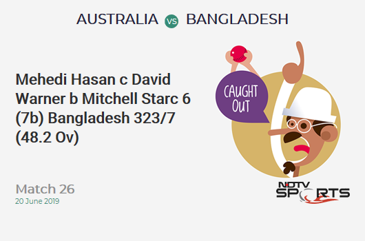 AUS vs BAN: Match 26: WICKET! Mehedi Hasan c David Warner b Mitchell Starc 6 (7b, 0x4, 0x6). बांग्लादेश 323/7 (48.2 Ov). Target: 382; RRR: 35.4
