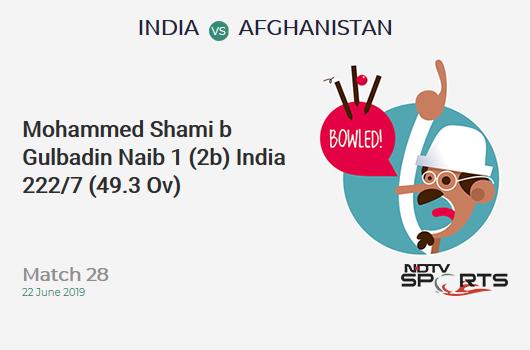 IND vs AFG: Match 28: WICKET! Mohammed Shami b Gulbadin Naib 1 (2b, 0x4, 0x6). भारत 222/7 (49.3 Ov). CRR: 4.48
