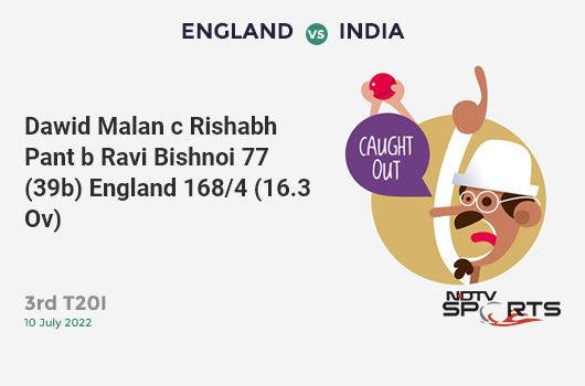 IND vs AFG: Match 28: WICKET! Rahmat Shah c Yuzvendra Chahal b Jasprit Bumrah 36 (63b, 3x4, 0x6). अफ़ग़ानिस्तान 106/3 (28.4 Ov). Target: 225; RRR: 5.58