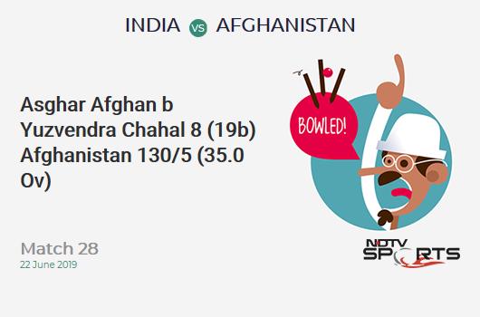 IND vs AFG: Match 28: WICKET! Asghar Afghan b Yuzvendra Chahal 8 (19b, 0x4, 0x6). अफ़ग़ानिस्तान 130/5 (35.0 Ov). Target: 225; RRR: 6.33