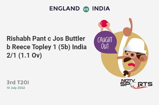 IND vs AFG: Match 28: Mohammad Nabi hits Mohammed Shami for a 4! Afghanistan 180/6 (44.1 Ov). Target: 225; RRR: 7.71