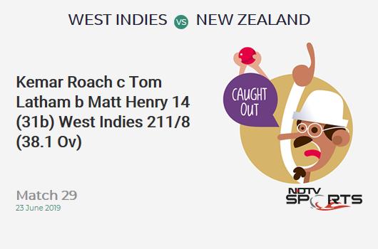 WI vs NZ: Match 29: WICKET! Kemar Roach c Tom Latham b Matt Henry 14 (31b, 0x4, 1x6). वेस्ट इंडीज 211/8 (38.1 Ov). Target: 292; RRR: 6.85