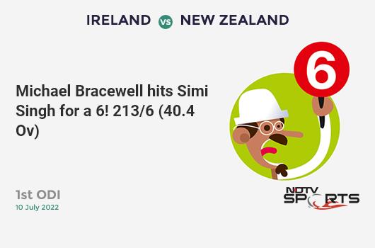 WI vs NZ: Match 29: Carlos Brathwaite hits Matt Henry for a 4! West Indies 283/9 (47.5 Ov). Target: 292; RRR: 4.15