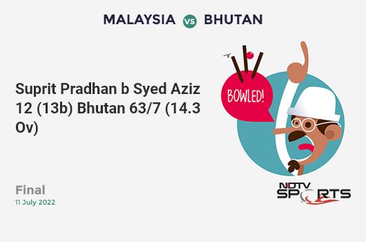 PAK vs SA: Match 30: WICKET! Aiden Markram b Shadab Khan 7 (16b, 0x4, 0x6). दक्षिण अफ्रीका 103/3 (23.1 Ov). Target: 309; RRR: 7.68