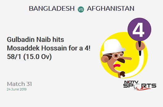 BAN vs AFG: Match 31: Gulbadin Naib hits Mosaddek Hossain for a 4! Afghanistan 58/1 (15.0 Ov). Target: 263; RRR: 5.86