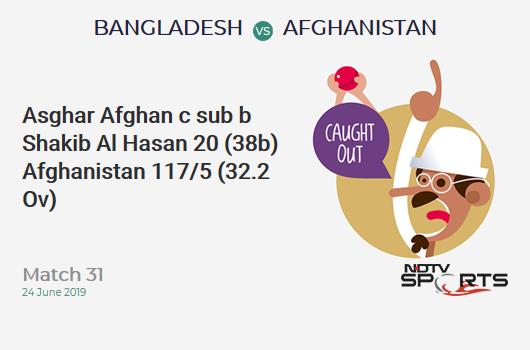 BAN vs AFG: Match 31: WICKET! Asghar Afghan c sub b Shakib Al Hasan 20 (38b, 1x4, 0x6). अफ़ग़ानिस्तान 117/5 (32.2 Ov). Target: 263; RRR: 8.26