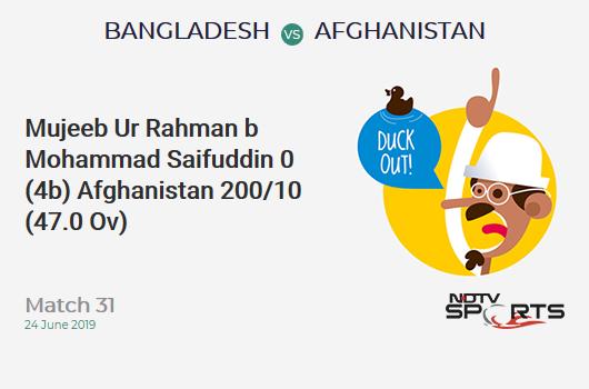 BAN vs AFG: Match 31: WICKET! Mujeeb Ur Rahman b Mohammad Saifuddin 0 (4b, 0x4, 0x6). Afghanistan 200/10 (47.0 Ov). Target: 263; RRR: 21.0