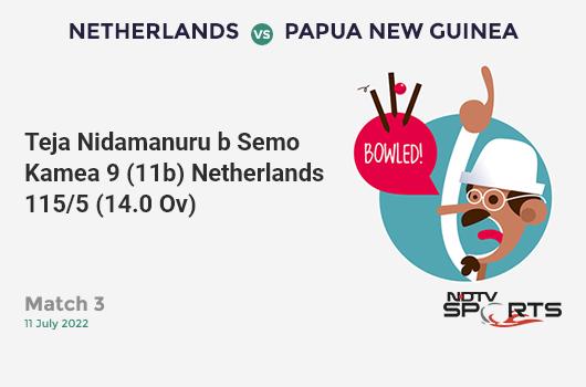 ENG vs AUS: Match 32: Aaron Finch hits Mark Wood for a 4! Australia 49/0 (11.2 Ov). CRR: 4.32