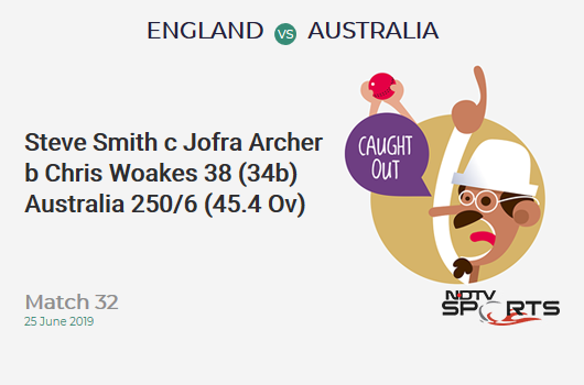 ENG vs AUS: Match 32: WICKET! Steve Smith c Jofra Archer b Chris Woakes 38 (34b, 5x4, 0x6). ऑस्ट्रेलिया 250/6 (45.4 Ov). CRR: 5.47