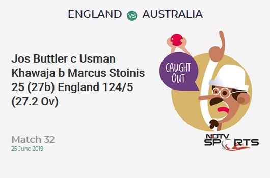ENG vs AUS: Match 32: WICKET! Jos Buttler c Usman Khawaja b Marcus Stoinis 25 (27b, 2x4, 0x6). इंग्लैंड 124/5 (27.2 Ov). Target: 286; RRR: 7.15