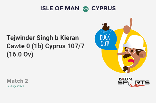 NZ vs PAK: Match 33: Martin Guptill hits Mohammad Hafeez for a 4! New Zealand 4/0 (0.1 Ov). CRR: 24