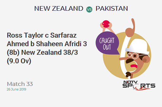 NZ vs PAK: Match 33: WICKET! Ross Taylor c Sarfaraz Ahmed b Shaheen Afridi 3 (8b, 0x4, 0x6). न्यूजीलैंड 38/3 (9.0 Ov). CRR: 4.22