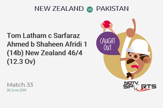 NZ vs PAK: Match 33: WICKET! Tom Latham c Sarfaraz Ahmed b Shaheen Afridi 1 (14b, 0x4, 0x6). न्यूजीलैंड 46/4 (12.3 Ov). CRR: 3.68