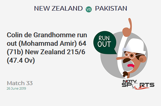 NZ vs PAK: Match 33: WICKET! Colin de Grandhomme run out (Mohammad Amir) 64 (71b, 6x4, 1x6). न्यूजीलैंड 215/6 (47.4 Ov). CRR: 4.51
