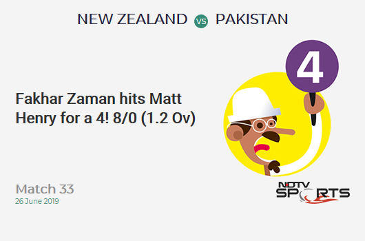 NZ vs PAK: Match 33: Fakhar Zaman hits Matt Henry for a 4! Pakistan 8/0 (1.2 Ov). Target: 238; RRR: 4.73
