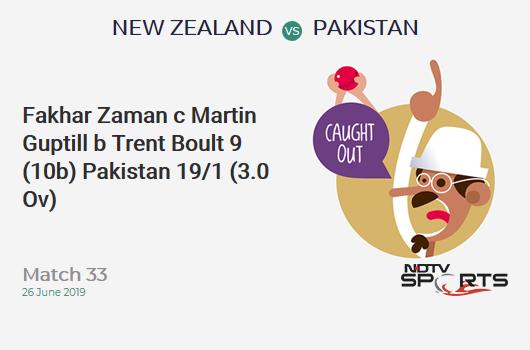 NZ vs PAK: Match 33: WICKET! Fakhar Zaman c Martin Guptill b Trent Boult 9 (10b, 2x4, 0x6). पाकिस्तान 19/1 (3.0 Ov). Target: 238; RRR: 4.66