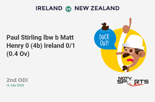 NZ vs PAK: Match 33: Mohammad Hafeez hits Colin de Grandhomme for a 4! Pakistan 71/2 (16.0 Ov). Target: 238; RRR: 4.91