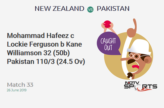 NZ vs PAK: Match 33: WICKET! Mohammad Hafeez c Lockie Ferguson b Kane Williamson 32 (50b, 5x4, 0x6). पाकिस्तान 110/3 (24.5 Ov). Target: 238; RRR: 5.09