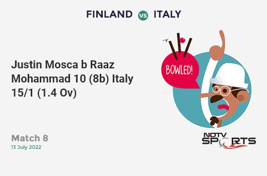 PAK vs AFG: Match 36: Imad Wasim hits Gulbadin Naib for a 4! Pakistan 186/6 (45.1 Ov). Target: 228; RRR: 8.69