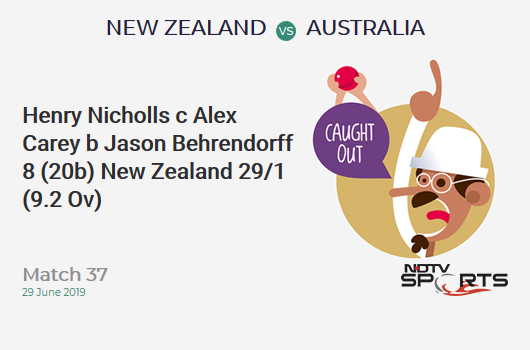 NZ vs AUS: Match 37: WICKET! Henry Nicholls c Alex Carey b Jason Behrendorff 8 (20b, 2x4, 0x6). न्यूजीलैंड 29/1 (9.2 Ov). Target: 244; RRR: 5.29