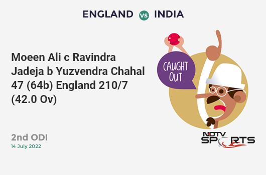 SL vs WI: Match 39: It's a SIX! Nicholas Pooran hits Dhananjaya de Silva. West Indies 250/6 (40.1 Ov). Target: 339; RRR: 9.05