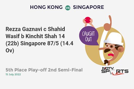 BAN vs IND: Match 40: Shakib Al Hasan hits Jasprit Bumrah for a 4! Bangladesh 44/1 (10.2 Ov). Target: 315; RRR: 6.83