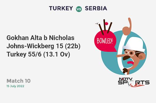 BAN vs IND: Match 40: WICKET! Liton Das c Dinesh Karthik b Hardik Pandya 22 (24b, 0x4, 1x6). बांग्लादेश 162/4 (29.4 Ov). Target: 315; RRR: 7.52