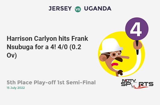 BAN vs IND: Match 40: Sabbir Rahman hits Yuzvendra Chahal for a 4! Bangladesh 219/6 (39.0 Ov). Target: 315; RRR: 8.73